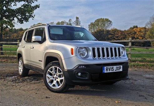 jeep renegade 2 0 multijet limited 4wd 5d road test parkers. Black Bedroom Furniture Sets. Home Design Ideas