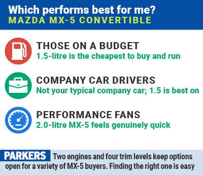Mazda MX-5: which performs best for me?